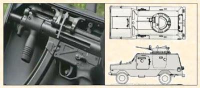 Senjata dan kendaraan tempur paspampres