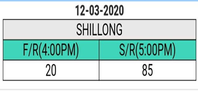 Shillong teer result today   Shillong teer today result