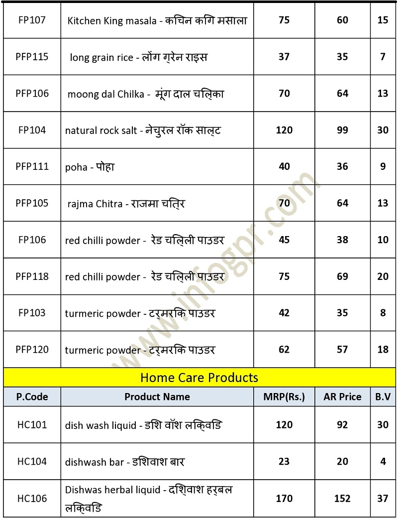 Alex network products rate list
