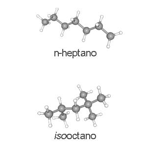 la gasolina n-heptano isooctano