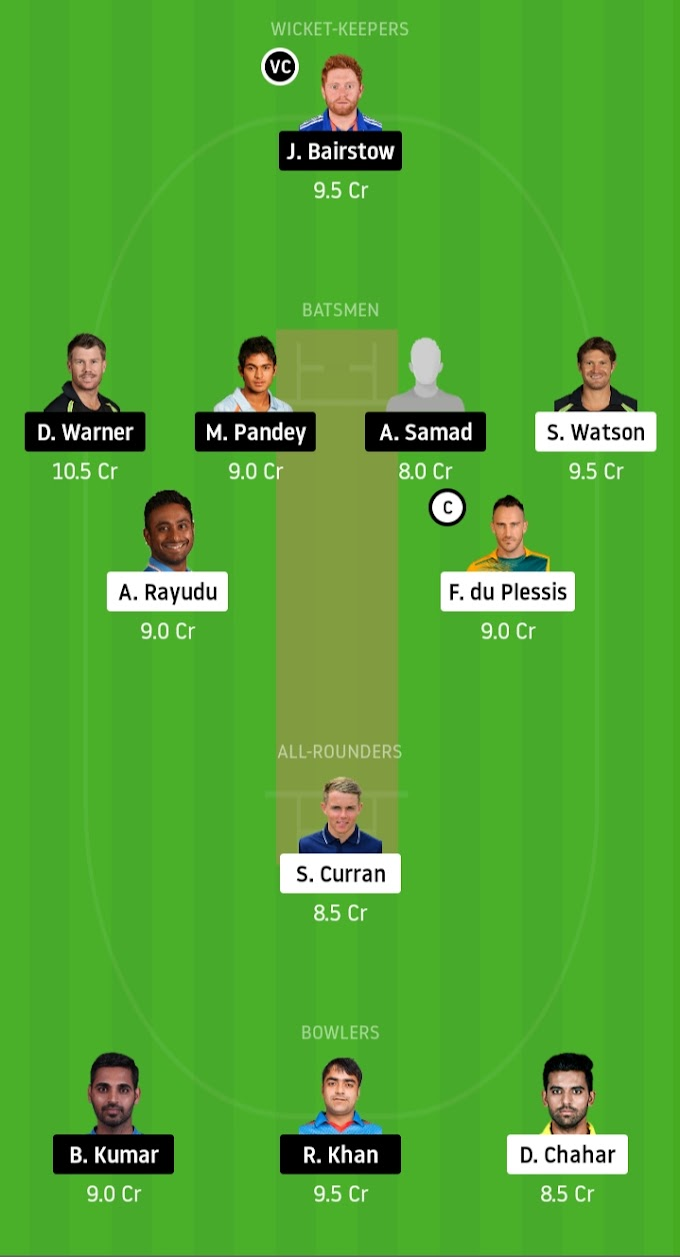 IPL 2020: Battle Among Bottom Teams - Chennai Super Kings vs Sunrisers Hyderabad Dream11 Prediction