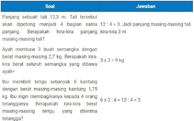 kelas 4 tema 3 subtema 3 pembelajaran 2