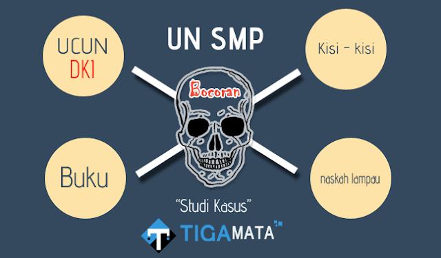 Rahasia!! Bocoran Soal UN/UNBK SMP 2019 Tembus 100% (Sesuai Kisi - kisi)