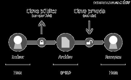 ¿el comercio de cifrado cuenta como día? dez melhores maneiras de ganhar dinheiro online