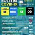 NOVO HORIZONTE-BA: BOLETIM INFORMATIVO SOBRE O CORONAVÍRUS ( 14/12/2020)