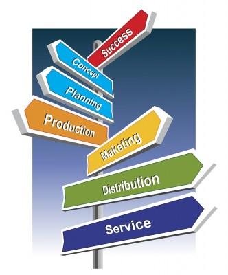 hulp bij business plan schrijven karakter