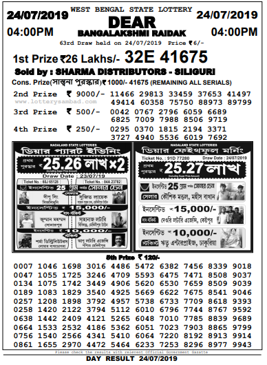 Dear Bangalakshmi Raidak ,Nagaland state Lottery