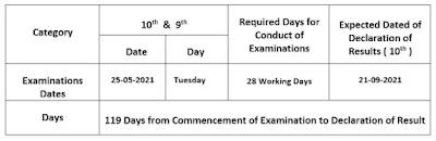 Matric Exams Schedule 2021