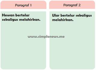 diagram paragraf 1 dan 2 www.simplenews.me