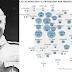 Franco, Primo de Rivera y otras figuras del franquismo conservan 1.143 calles en España