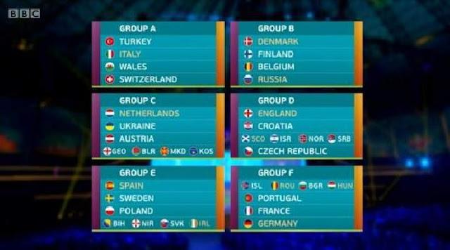 Pembagian Grup di Euro 2020, Peta Persaingan dan Daftar Skuad Lengkapnya