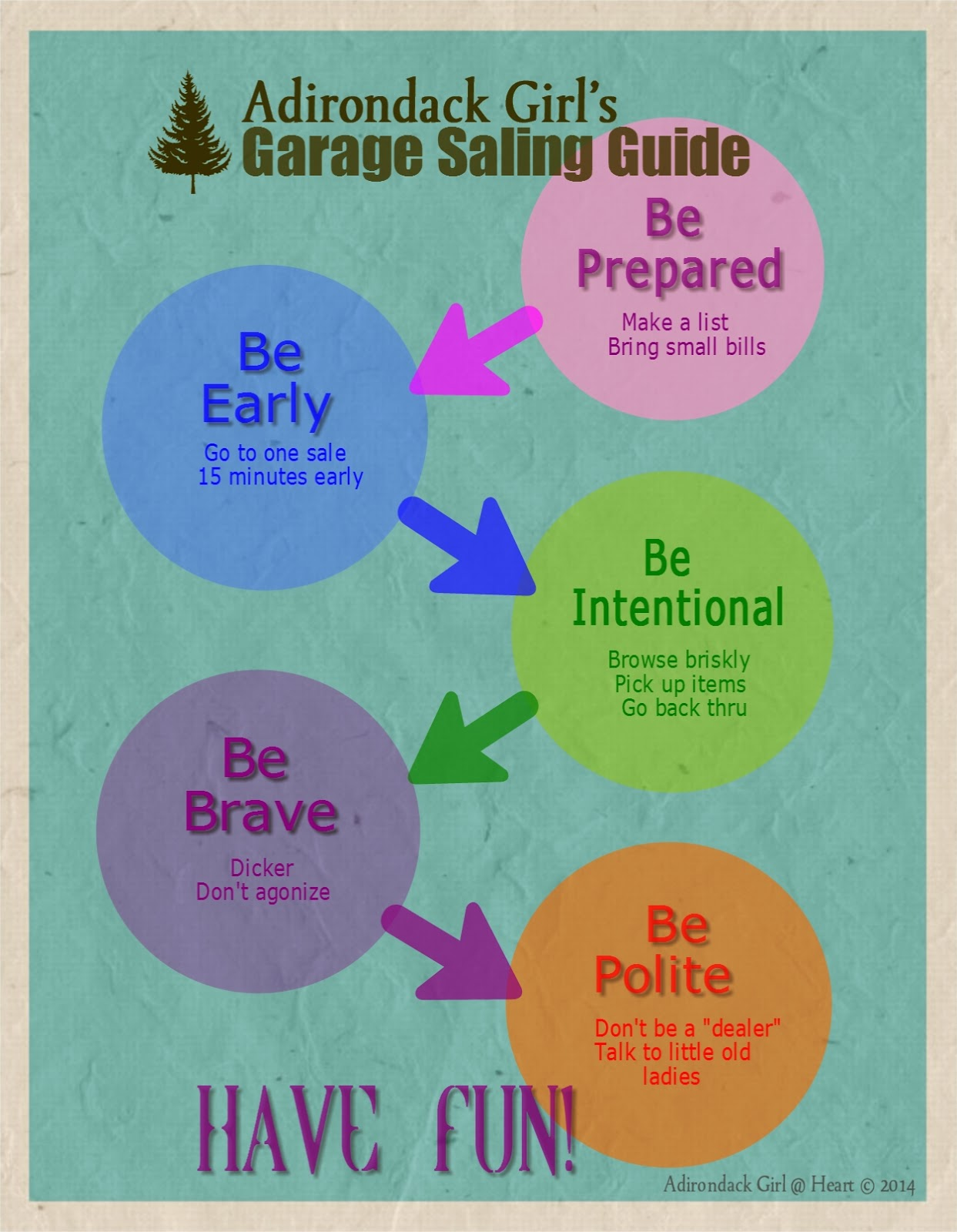 Adirondack Girl's Garage Saling Guide