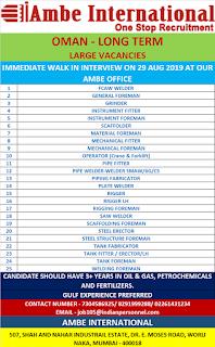 Oman Long Term Vacancies
