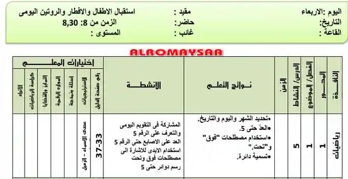 تحضير المستوى الثانى رياض اطفال عربى ليوم الاربعاء 21 اكتوبر