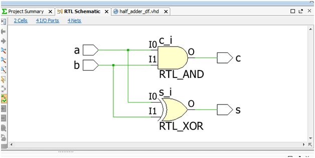 VHDL code for half adder using Dataflow | RTL Diagram , Simulation Code, Test Bench, Waveform | VHDL Complete Tutorial by TechWithCode