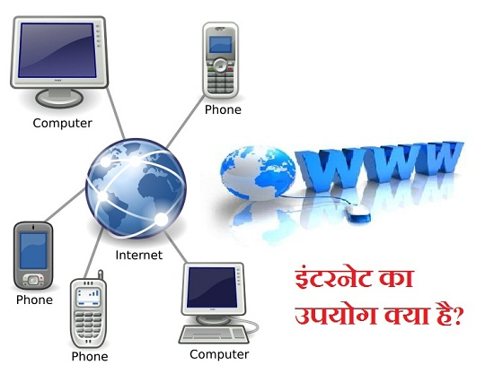 uses of internet in hindi
