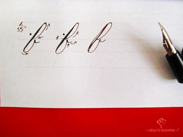 caligrafia copperplate como escribir la letra b alfabeto