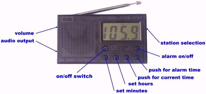 Chinese electronics products tested: Geekcreit FM Radio Kit tested