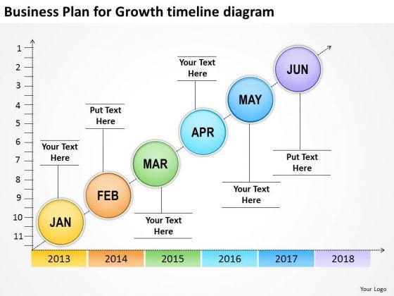 Business Growth Plan TemplateGrowth Plan Template Sample - construction business plan template