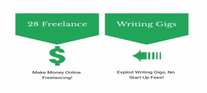 Make money online exploiting 28 freelance writing gigs no start up fees!