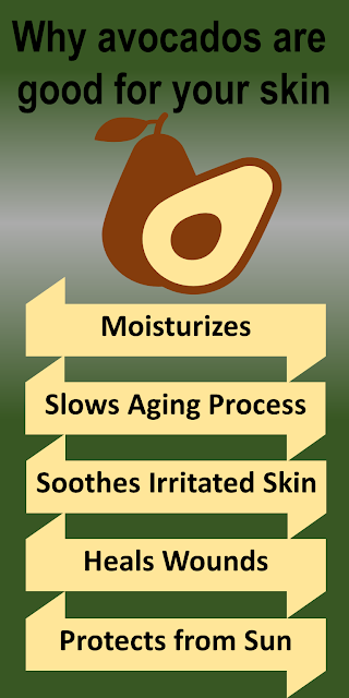 Why avocados are good for your skin?