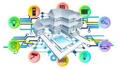 10 Produk Bardi Smart Home Beserta Harganya