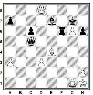 Posición de la partida Martinelli - Bassi (Roma, 1976)