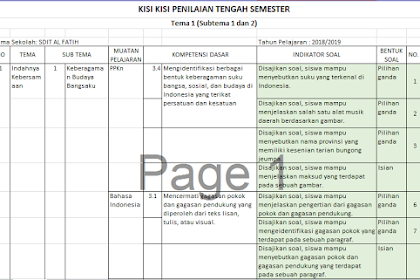 Kisi-Kisi PTS Atau UTS Kelas 4 Semester 1 K13 Revisi 2018 Semua Tema