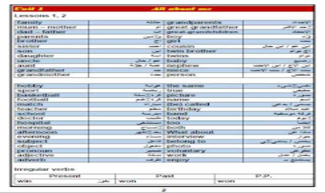 مذكرة اللغة الانجليزية الصف الاول الاعدادى الترم الاول - مستر عادل الحسينى اولى اعدادى المنهج الجديد prep1 من موقع درس انجليزي