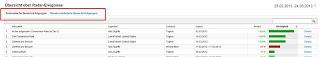 Google Analytics - Radar Ereignisse