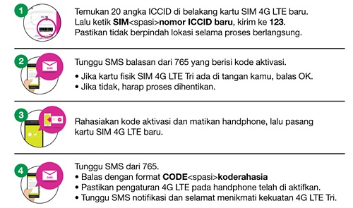 Cara Upgrade Kartu 3 ke 4G  Online SMS