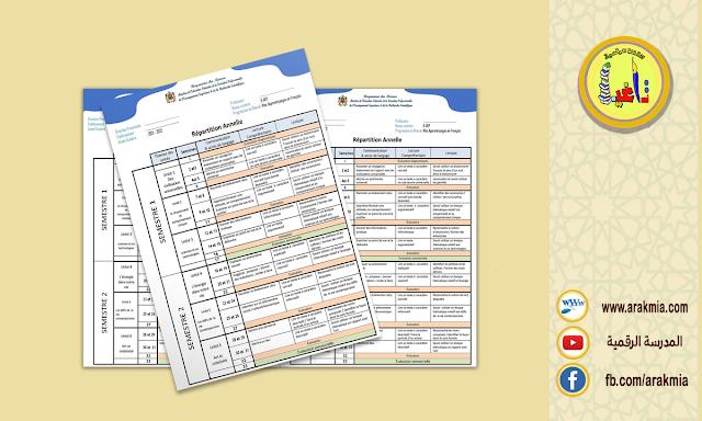 Répartitions annuelles 6 AEP :parcours et mes apprentissages 2021-2022