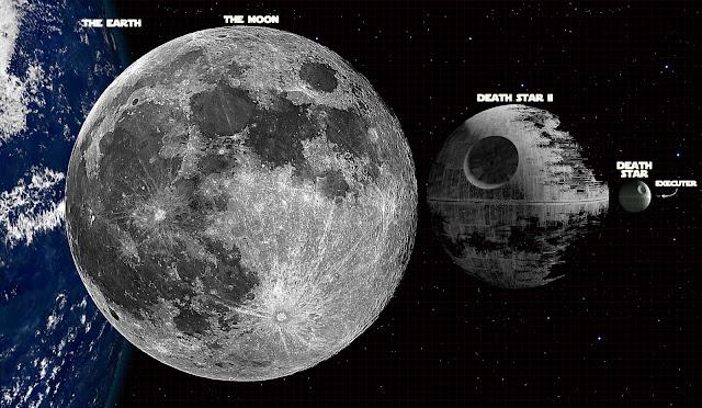 Comparación tamaño de las dos Estrellas de la Muerte
