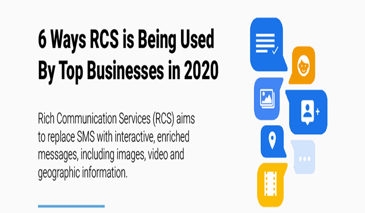 6 Ways RCS is Being Used By Top Businesses in 2020