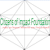 NEW CLIENT!   CITIZENS OF IMPACT FDN