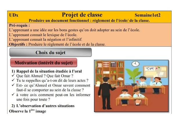 Méthodologie et déroulement Modèle de projet de classe