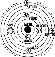 solor system