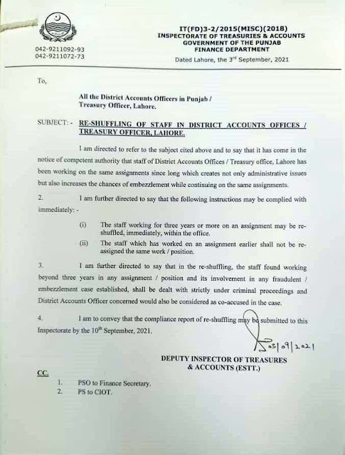 RE-SHUFFLING OF STAFF IN DISTRICT ACCOUNTS OFFICES AND TREASURY OFFICER, LAHORE
