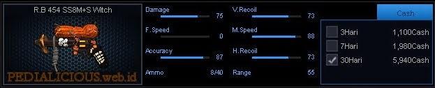 Detail Statistik R.B 454 SS8M+S Witch