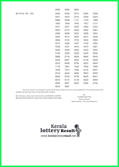 kerala lottery results 28-08-2019 Akshaya LOTTERY NO. AK-410th-