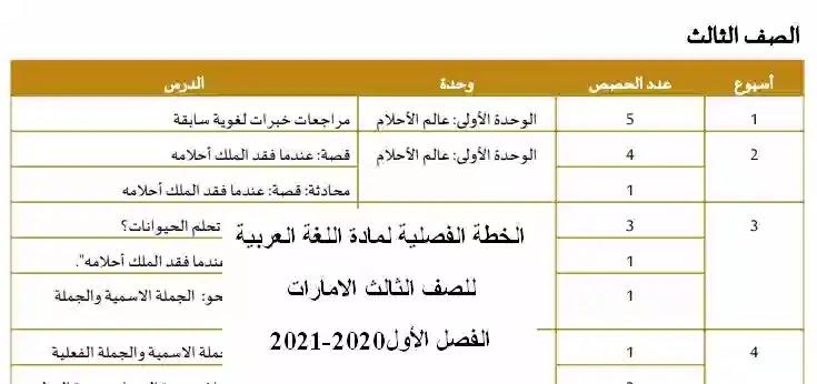 الخطة الفصلية لغة عربية للصف الثالث لامارات الفصل الأول2020-2021
