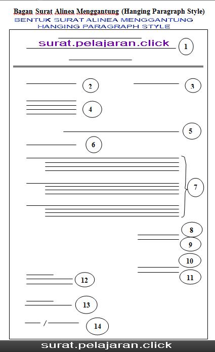 Contoh Bentuk Surat Menggantung Hanging Paragraph Style