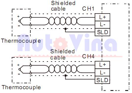 Sơ đồ đấu nối tín hiệu analog từ  can nhiệt về module DVP04TC-S