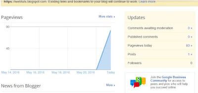Bot Traffic Spirit - Proof, Blogger Dashboard Page Views dalam 30 detik