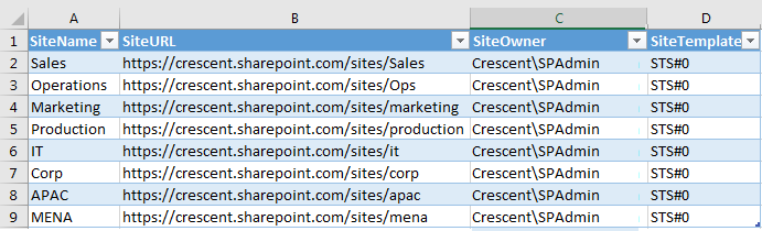 create site collections from csv in sharepoint