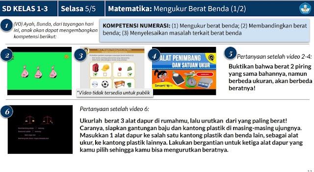 Daftar Soal atau Pertanyaan Materi Belajar Dari Rumah TVRI Minggu ke Empat Untuk SD, SMP, dan SMA/SMK
