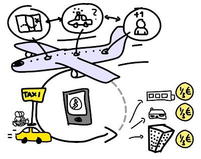 digitalisaatio, finnair, brändi, markkinointi