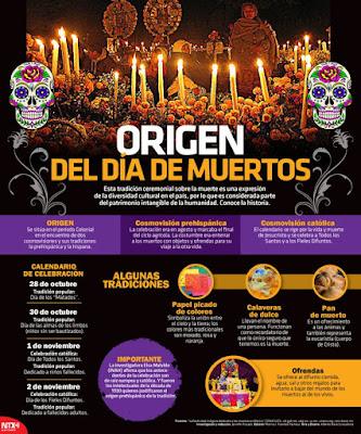 origen Día de Muertos