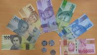 Pengertian Uang Fungsi dan Jenis Uang