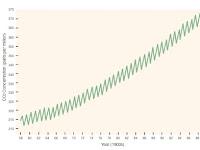 Komposisi Atmosfer Bumi : Pembahasan Komprehensif